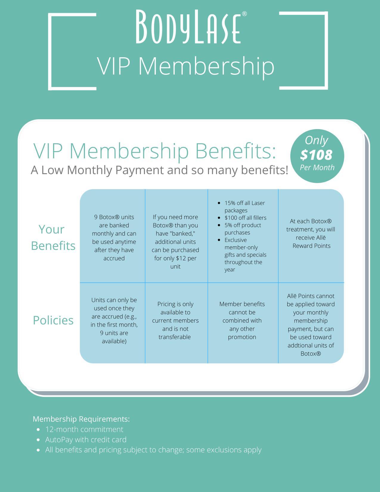 BodyLase VIP Membership benefits